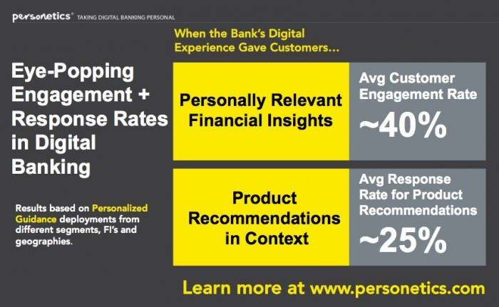 Engagment Infographic JPG