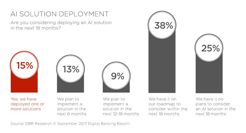DBR_250_AI_in_Banking
