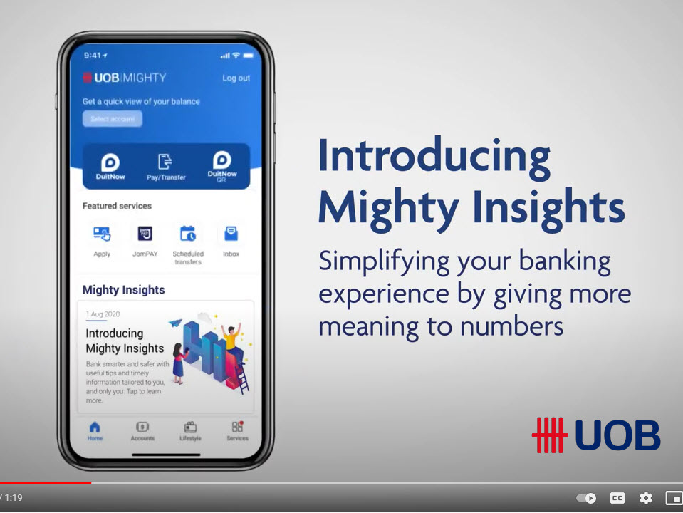 Introducing Mighty Insights – Malaysia